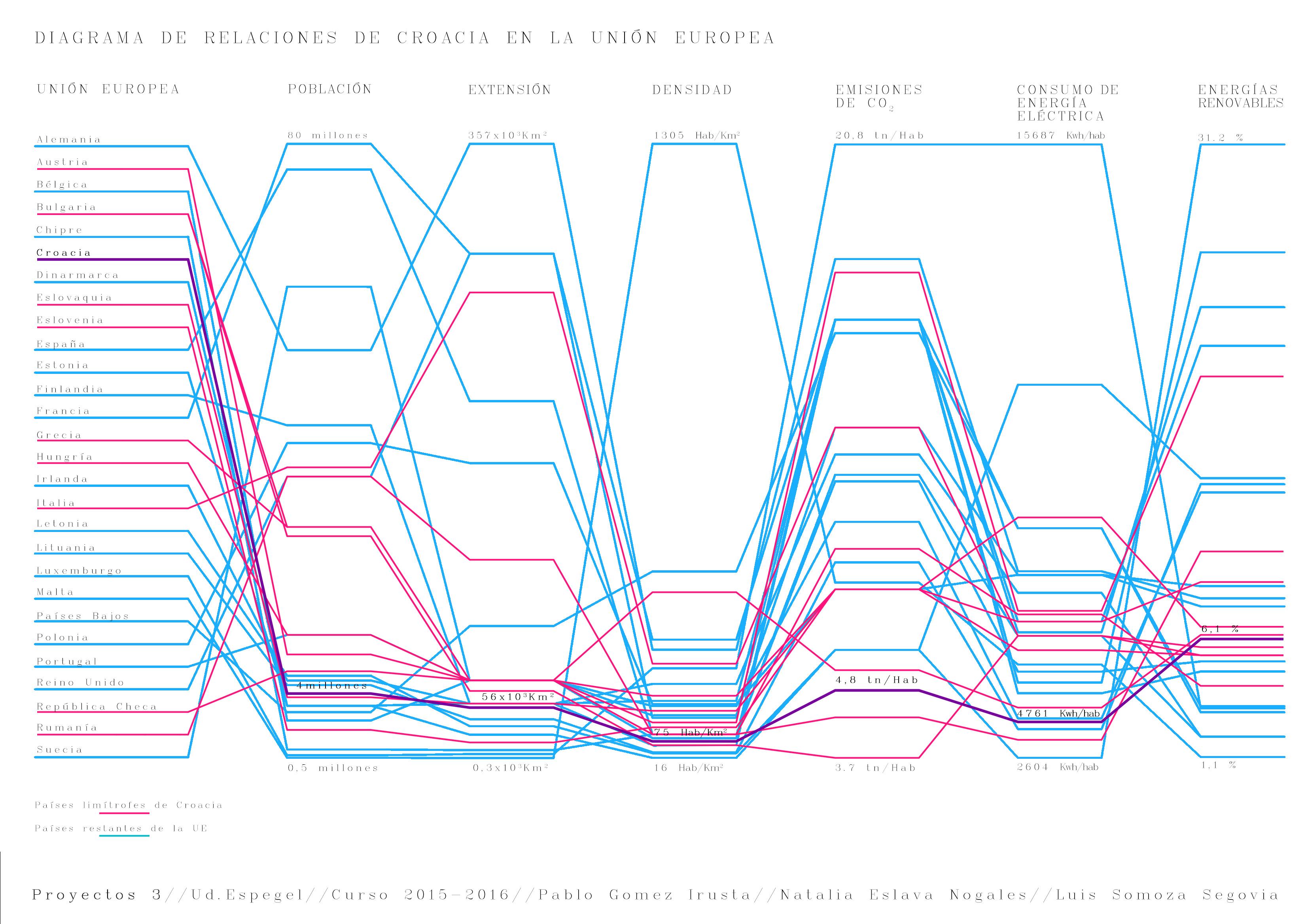 Diagrama_Luis (Copia en conflicto de LUIS SOMOZA 2016-02-15)
