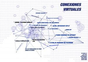 PANEL CARMEN COMPRIMIDO conexiones virtuales