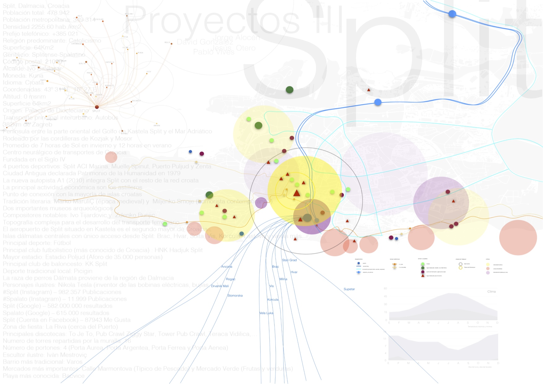 SPLIT-DATA1
