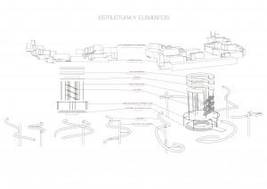 elementos y estructura