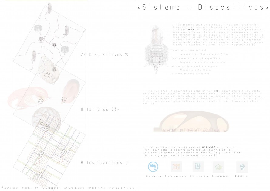 3-Sistema + dispositivos