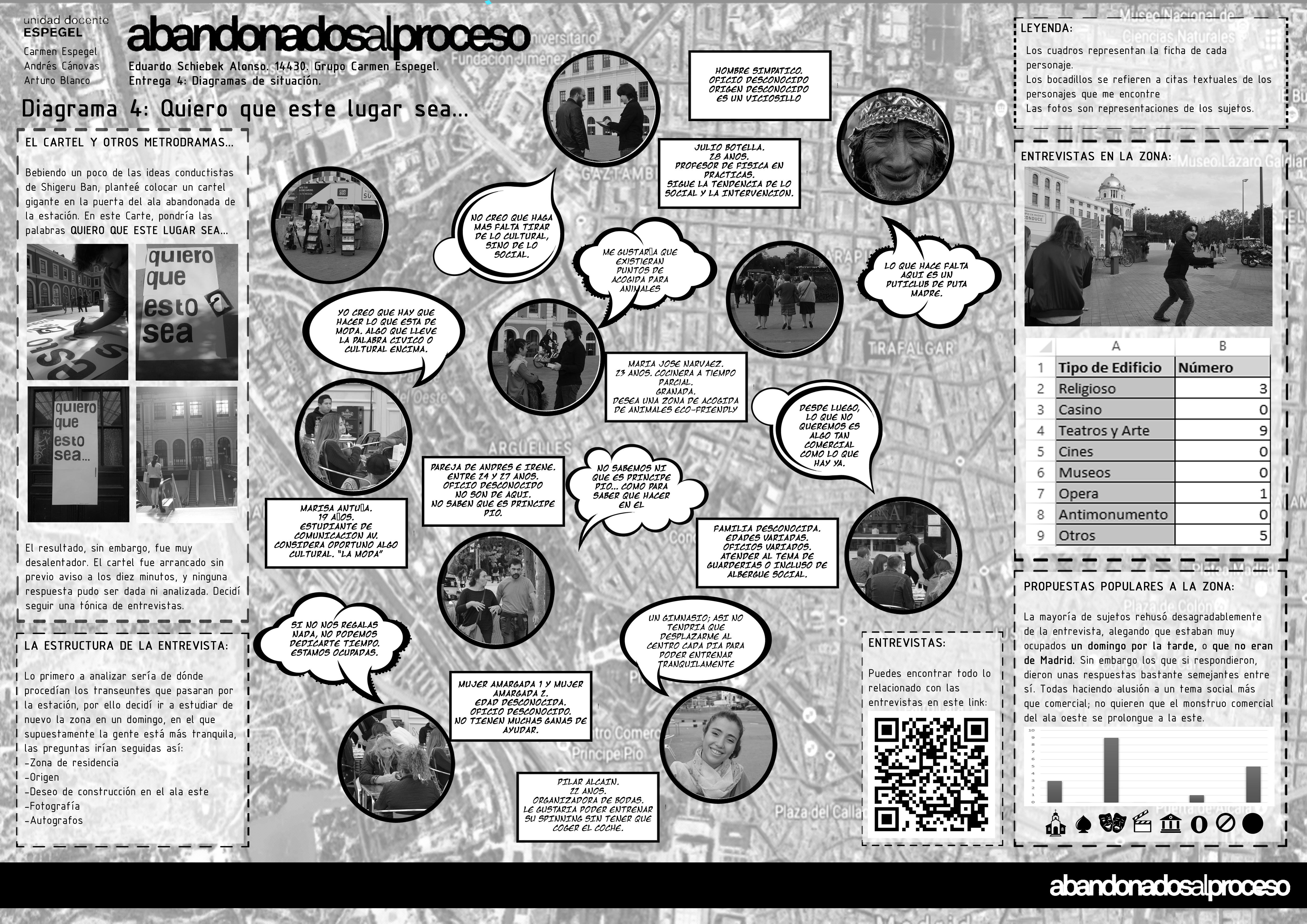 4 Mapa de Entrevista