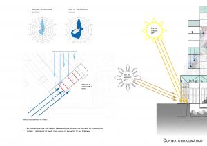 Contexto 2 bioclimatico