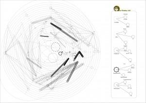 2 Diagrama Monkey