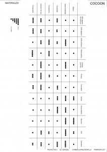 08 tabla materiales