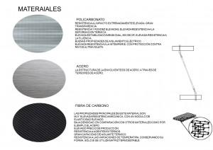 Materiales - copia