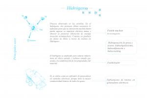 hidrógeno-05