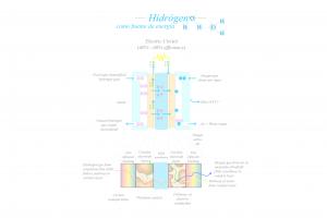 hidrógeno-09