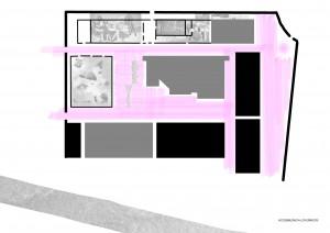 2. Accesibilidad a los espacios