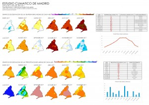 MAPA CLIMATICO MADRID
